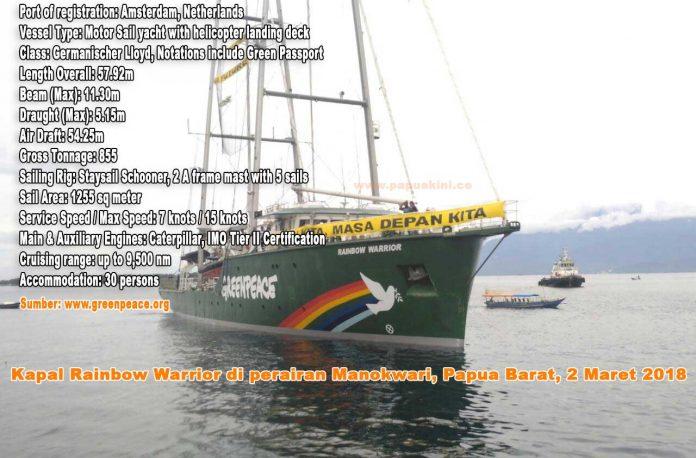 Rainbow Warrior di Manokwari Papua Barat
