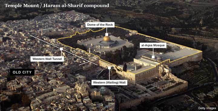 Asyik WNI Boleh Masuk Lagi ke Israel