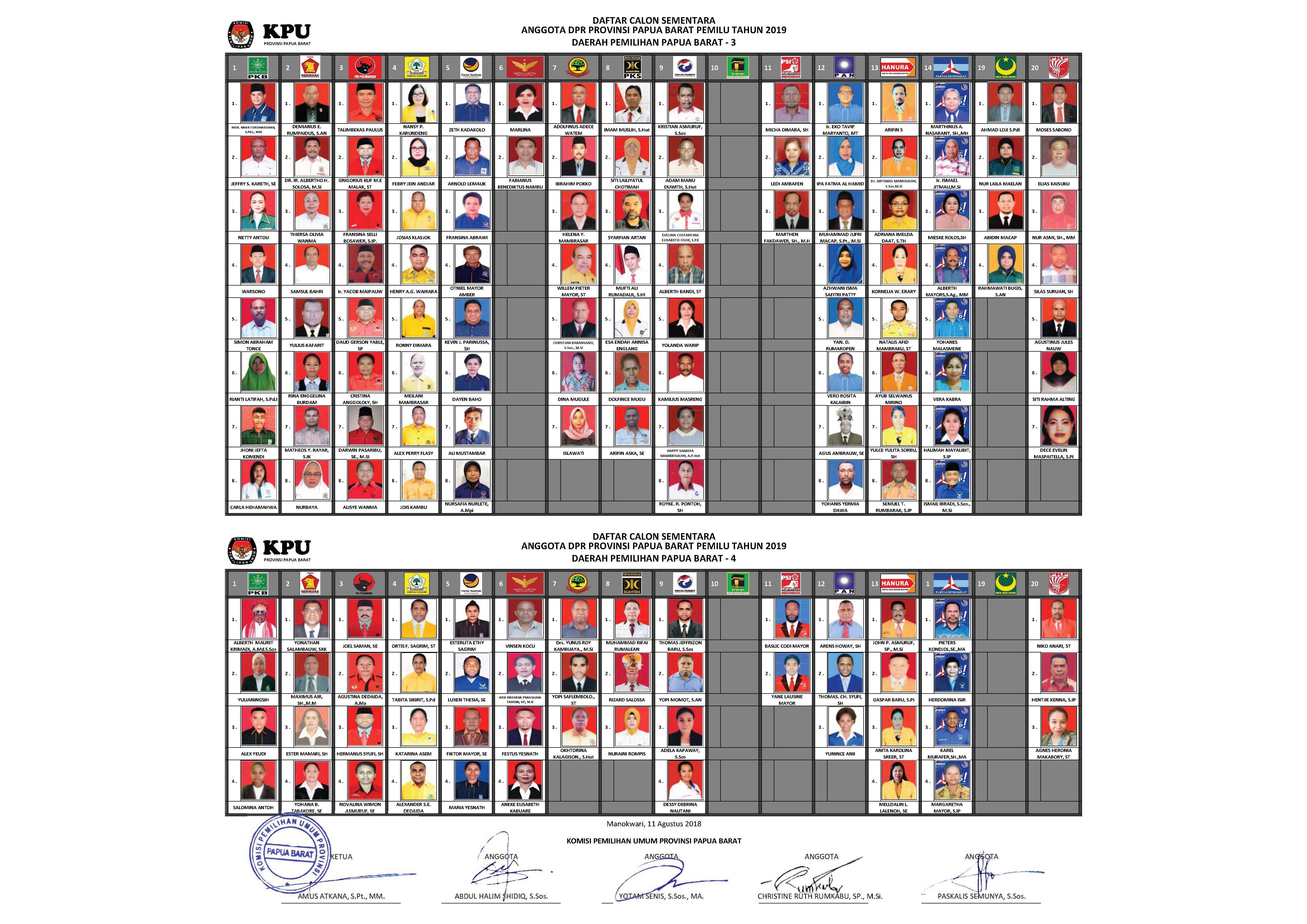 DCS Dapil 3 dan 4 Papua Barat