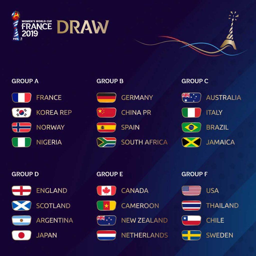 Piala Dunia Sepakbola Perempuan Bergulir, Perancis Sikat Korsel