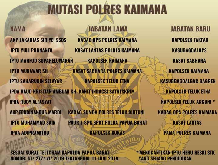10 Pejabat Polres Kaimana Dimutasi