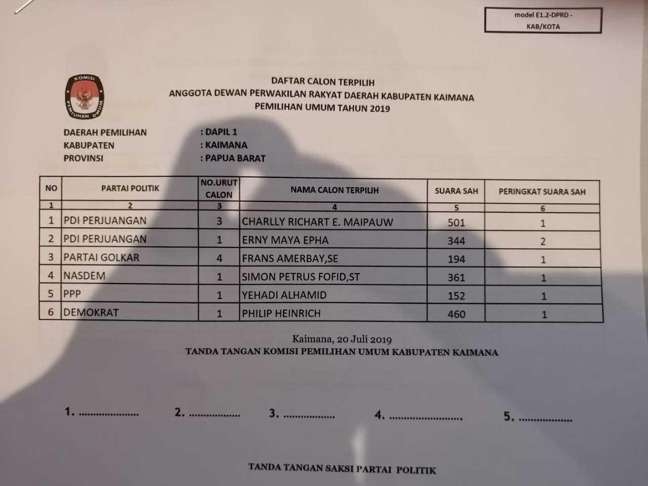 KPU Tetapkan Calon Terpilih DPRD Kaimana, Ini Daftarnya