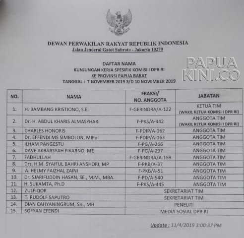 Komisi I DPR RI Kunjungan Spesifik ke Papua Barat